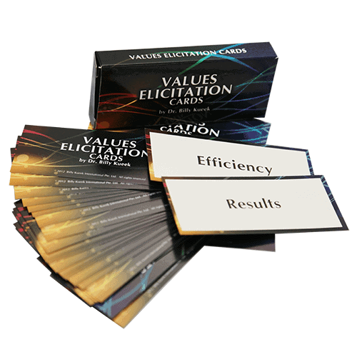 Values-Elicitation Cards
